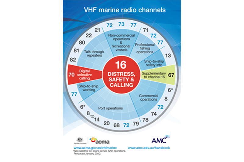 VHF Channel Sticker